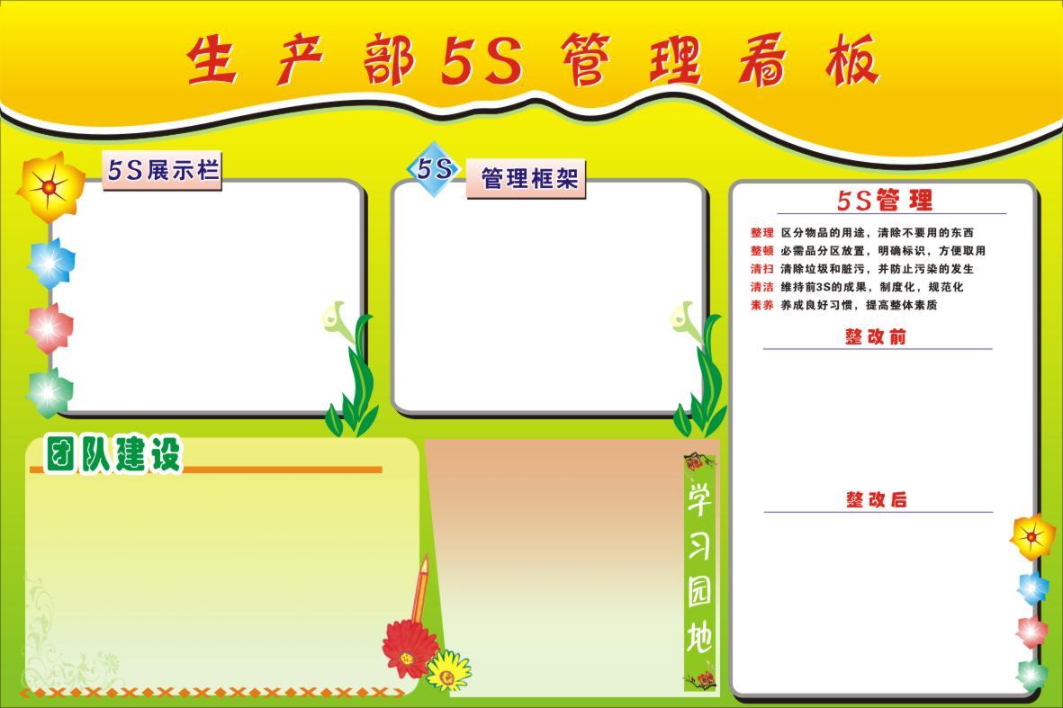 5s宣传展板|5s宣传栏|5s教育画|5s展画|5s管理栏