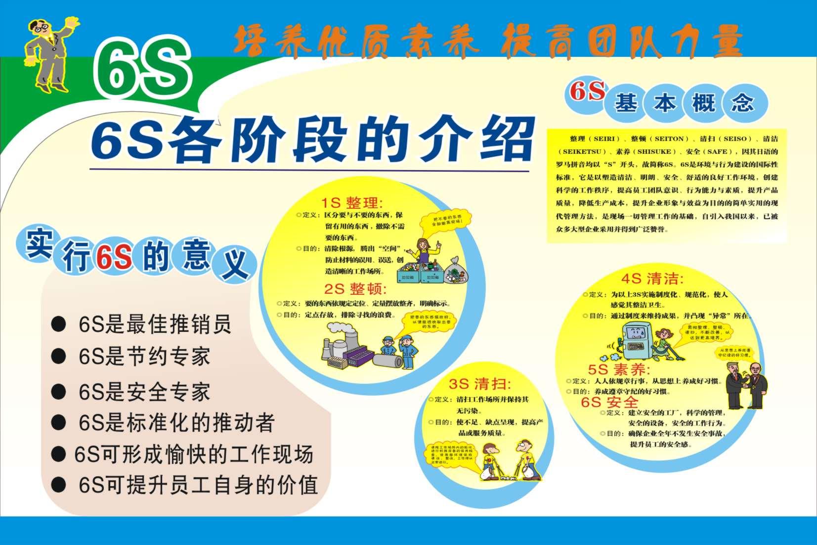 6s宣传展板|6s宣传栏|6s教育画|6s展画|6s管理栏